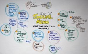 social_media_drawing